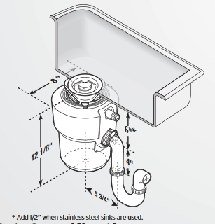 Insinkerator Compact Dimensions